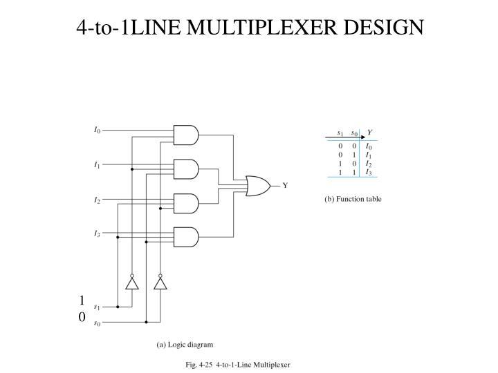 4-to-1LINE MULTIPLEXER DESIGN