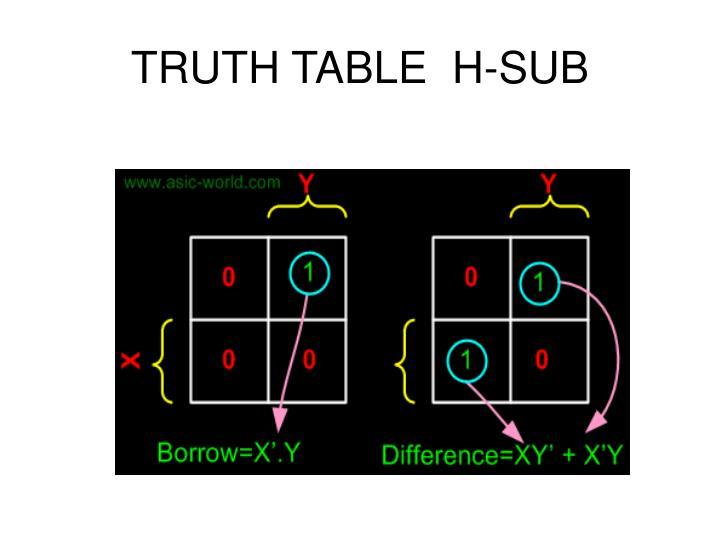 TRUTH TABLE  H-SUB