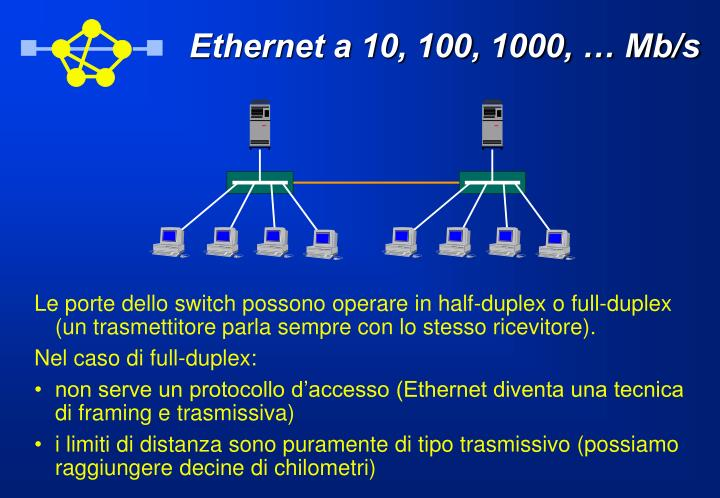 Ethernet a 10, 100, 1000, … Mb/s