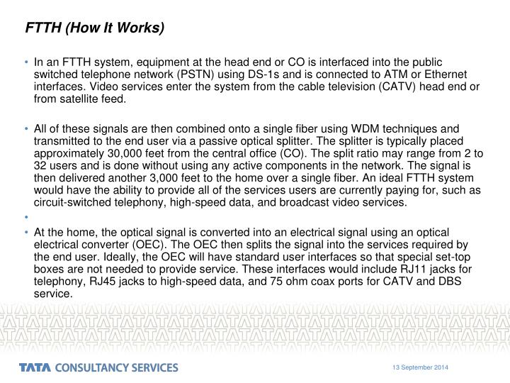 FTTH (How It Works)