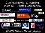 connecting with inspiring more mit related companies