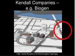 kendall companies e g biogen