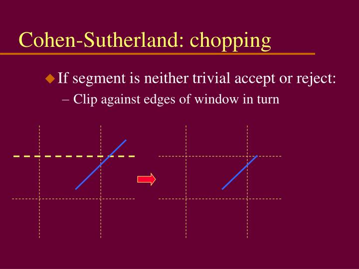 Cohen-Sutherland: chopping