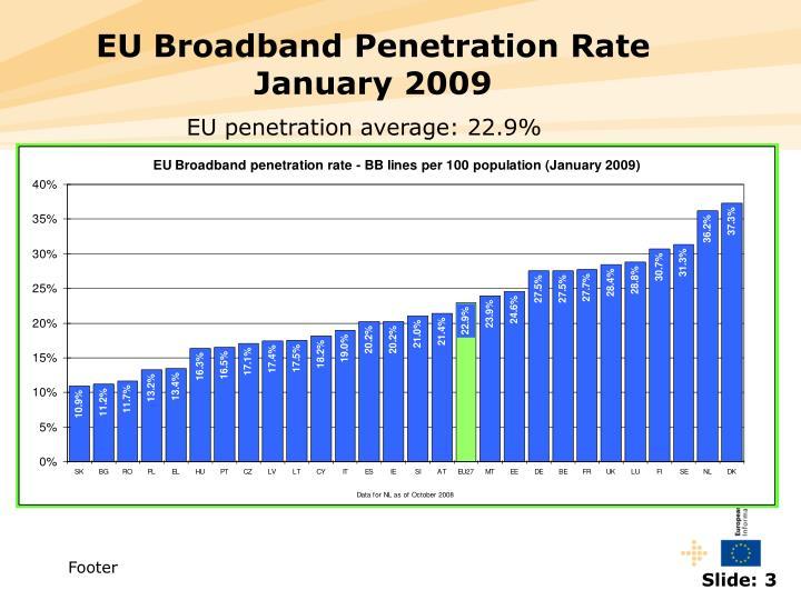 Eu broadband penetration rate january 2009