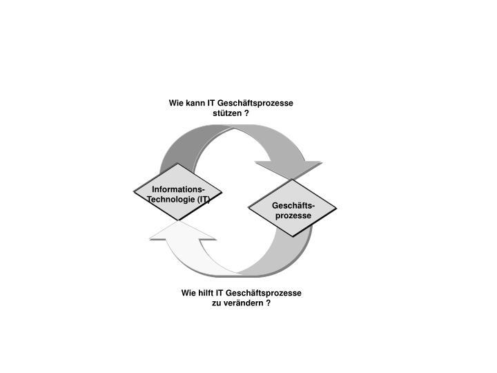 Wie kann IT Geschäftsprozesse
