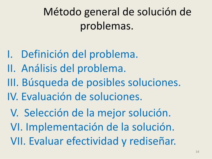 Método general de solución de problemas.