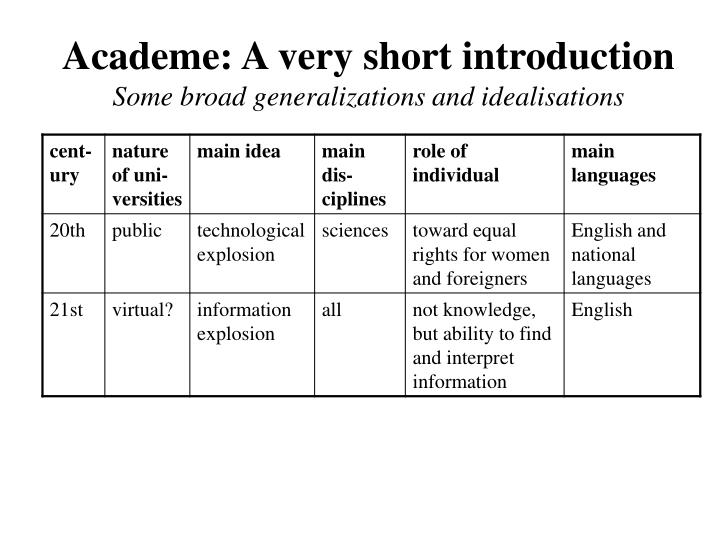 Academe: A very short introduction