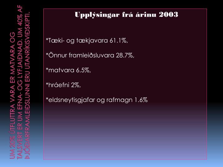 Um 20% útfluttra vara er matvara og talsvert er um efna- og lyfjaiðnað. Um 40% af þjóðarframleiðslunni eru utanríkisviðskipti.