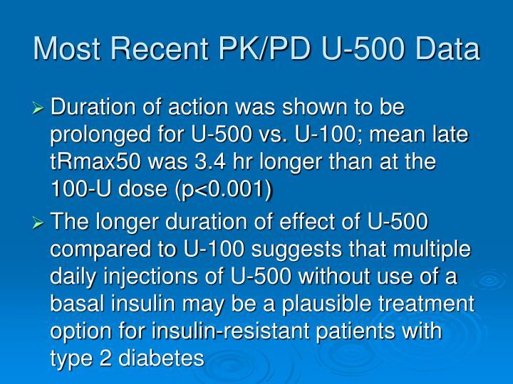 Most Recent PK/PD U-500 Data