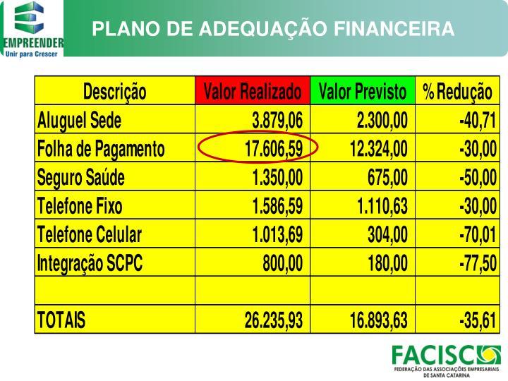 PLANO DE ADEQUAÇÃO FINANCEIRA