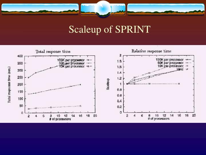 Scaleup of SPRINT