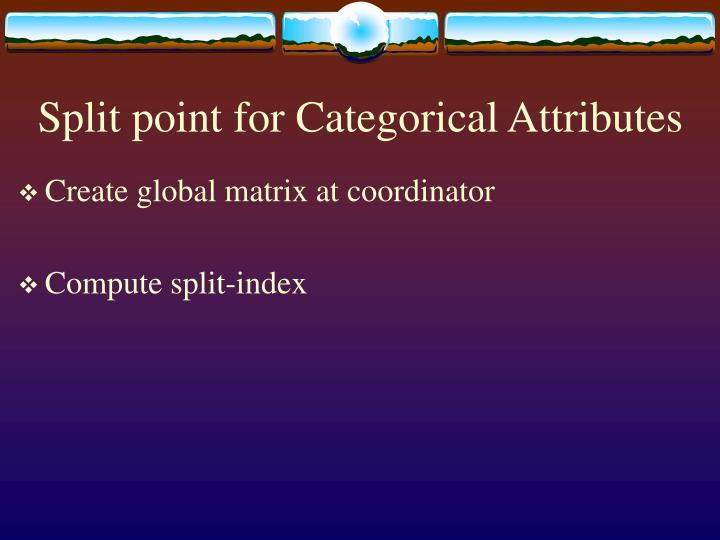 Split point for Categorical Attributes