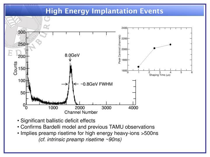 High Energy Implantation Events