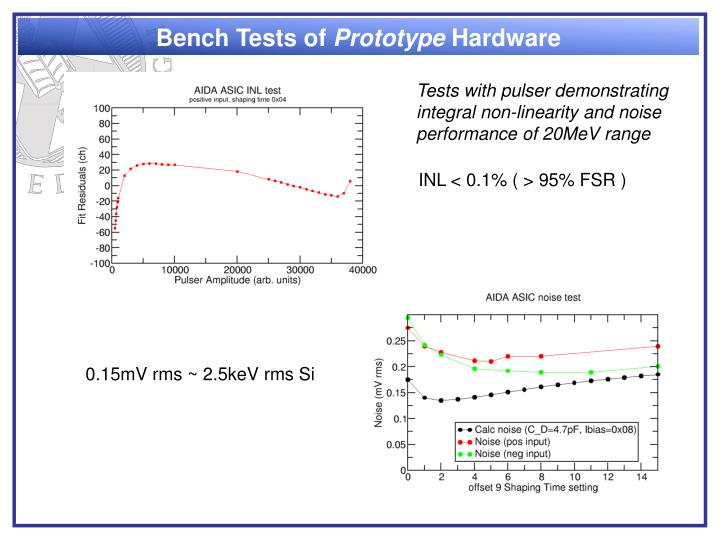 Bench Tests of
