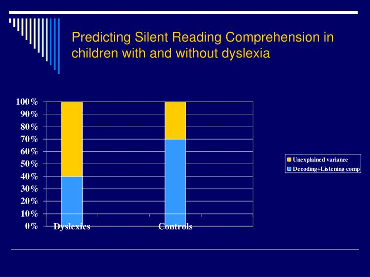 Predicting Silent Reading Comprehension in children with and without dyslexia