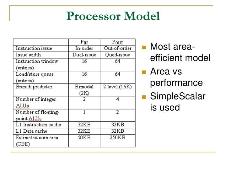 Processor Model