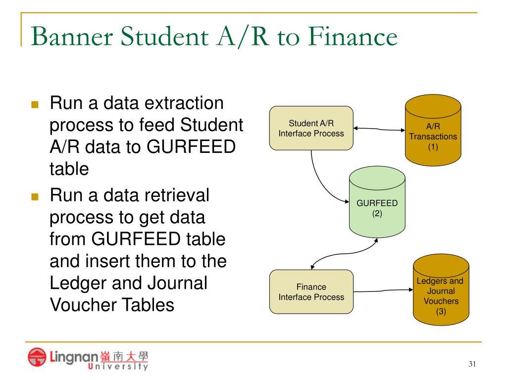 PPT - Banner Finance Presentation PowerPoint Presentation