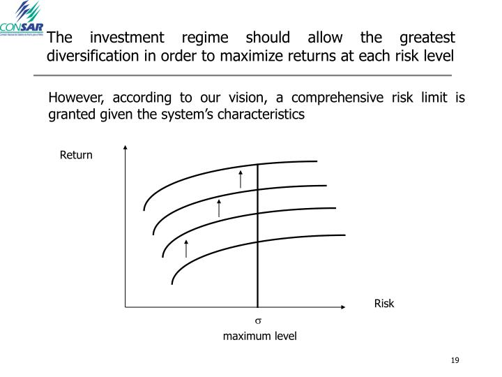 The investment regime should allow the greatest diversification in order to maximize returns at each risk level