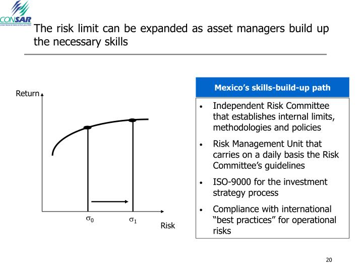 The risk limit can be expanded as asset managers build up the necessary skills