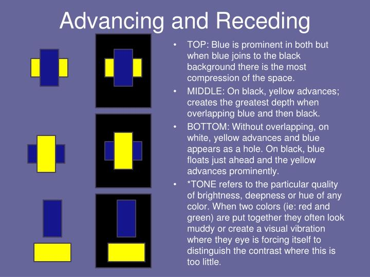 Advancing and Receding