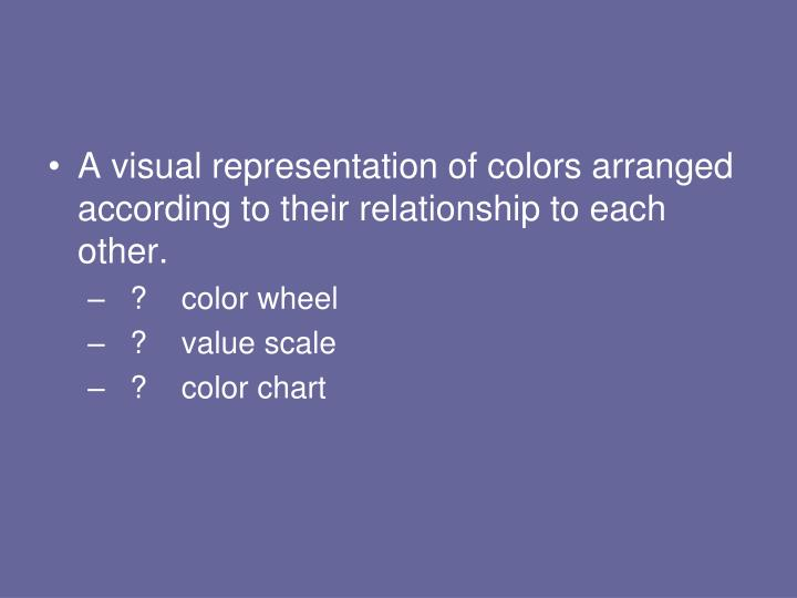 A visual representation of colors arranged according to their relationship to each other.