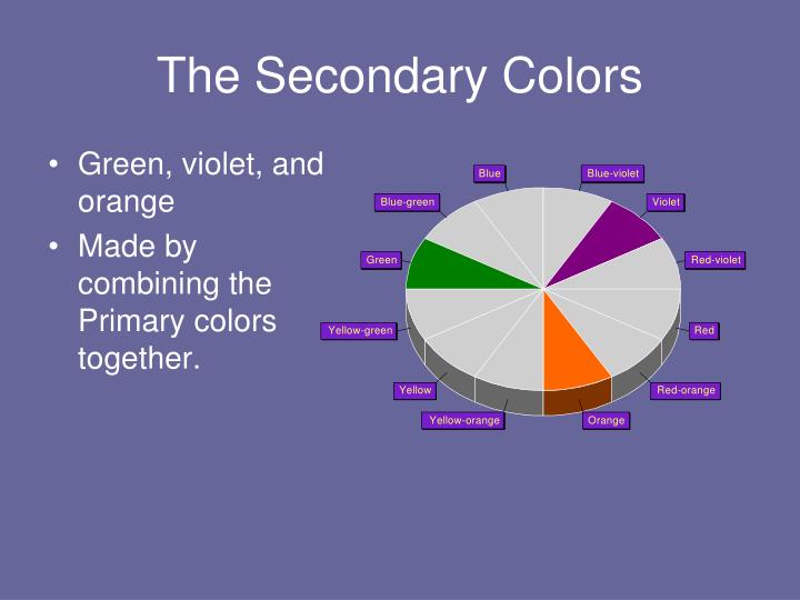 The Secondary Colors