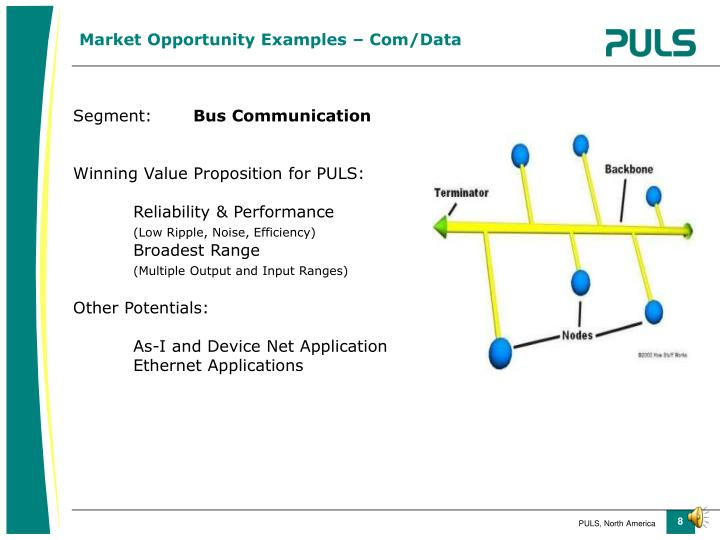 Market Opportunity Examples – Com/Data