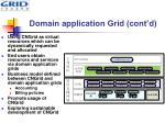 domain application grid cont d