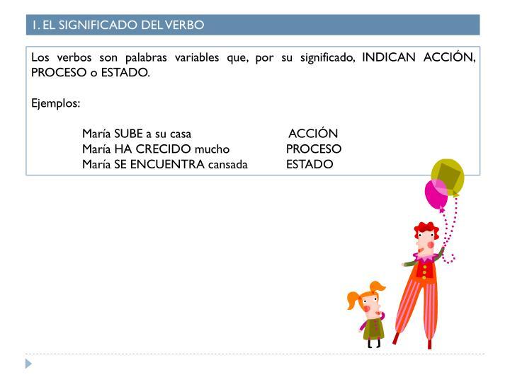 PPT - TEMA 4: CATEGORÍAS GRAMATICALES (III): LOS VERBOS PowerPoint ...