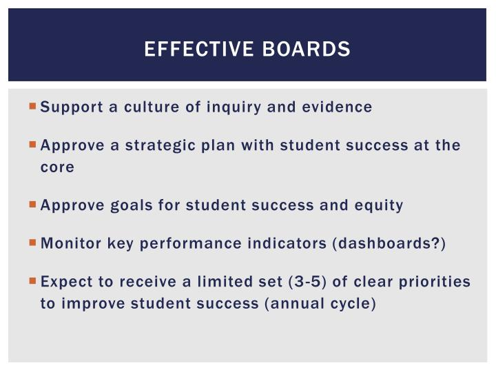Effective Boards