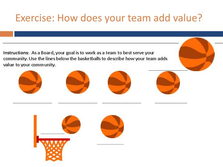 Exercise: How does your team add value?
