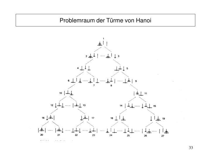Problemraum der Türme von Hanoi