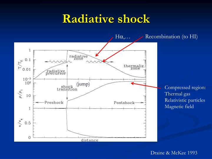 Radiative shock