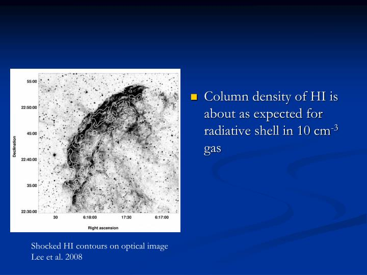 Column density of HI is about as expected for radiative shell in 10 cm