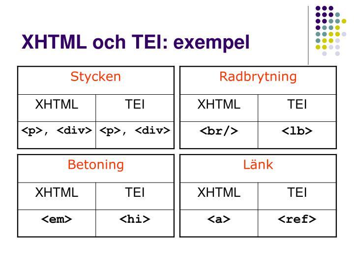 XHTML och TEI: exempel