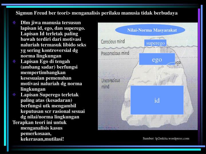 Sigmun Freud ber teori> menganalisis perilaku manusia tidak berbudaya
