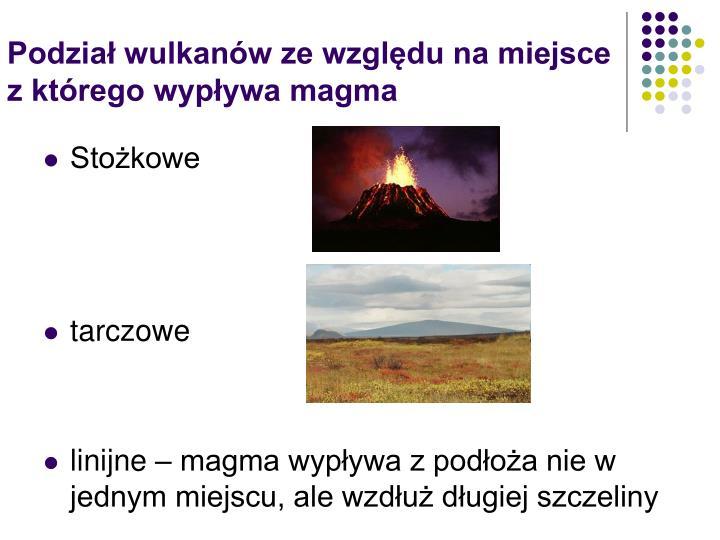 Podział wulkanów ze względu na miejsce z którego wypływa magma