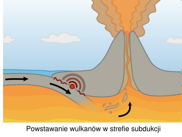 Powstawanie wulkanów w strefie subdukcji