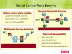 optical control plane benefits