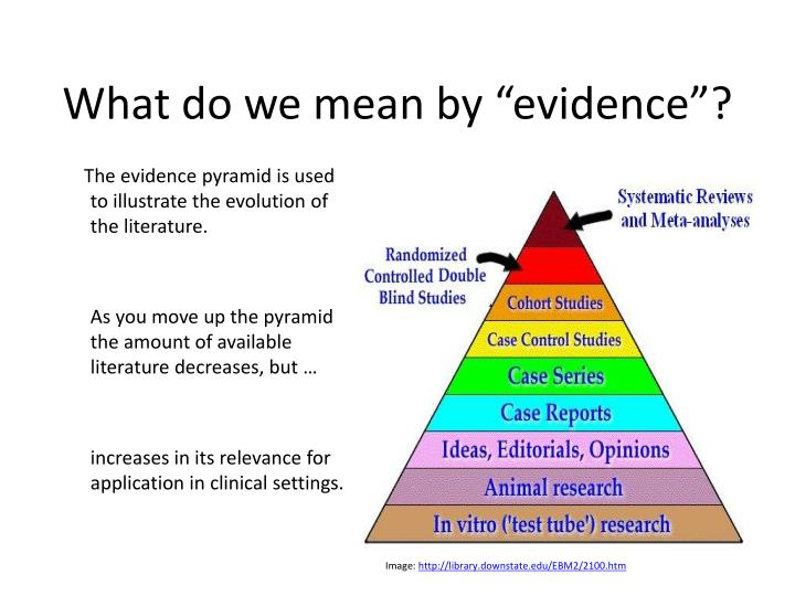 """What do we mean by """"evidence""""?"""