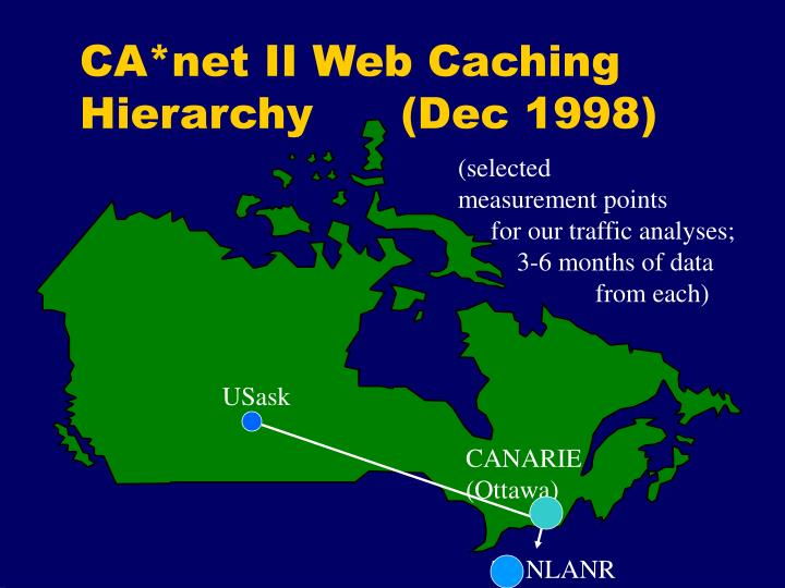 CA*net II Web Caching Hierarchy      (Dec 1998)