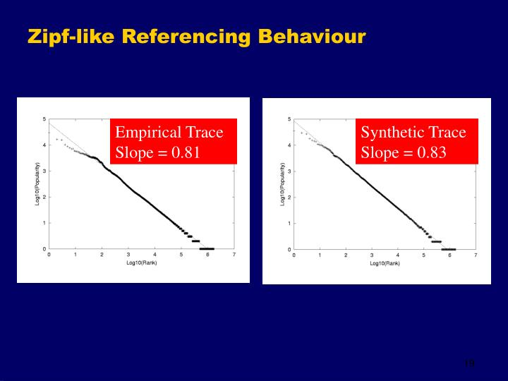 Zipf-like Referencing Behaviour