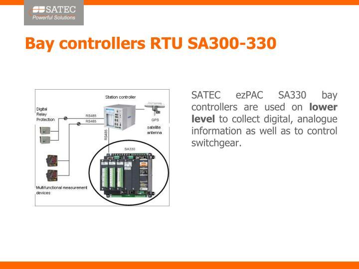 Bay controllers RTU SA300-330