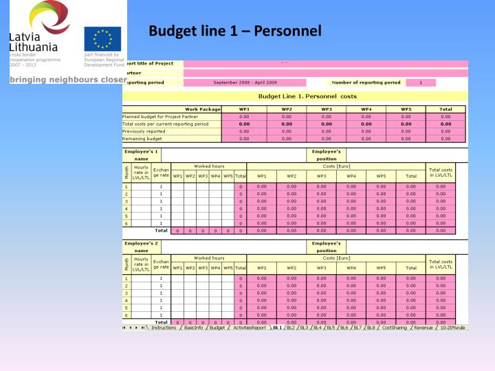 Budget line 1 – Personnel costs