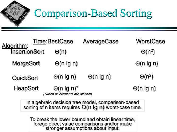 Comparison-Based Sorting