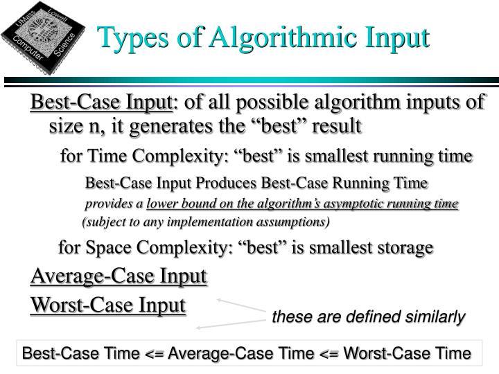 Types of Algorithmic Input