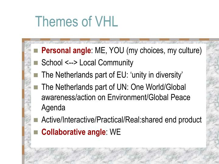 Themes of VHL