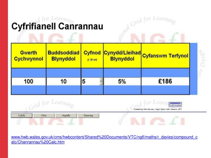 www.hwb.wales.gov.uk/cms/hwbcontent/Shared%20Documents/VTC/ngfl/maths/r_davies/compound_calc/Chanrannau%20Calc.htm