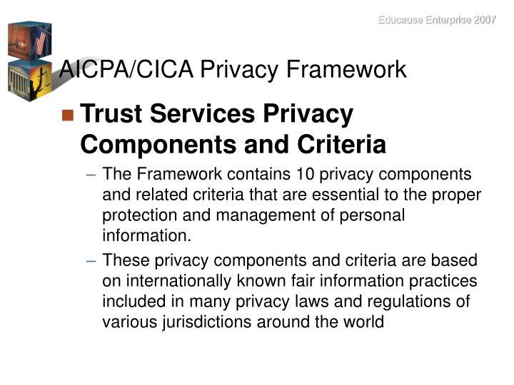 AICPA/CICA Privacy Framework