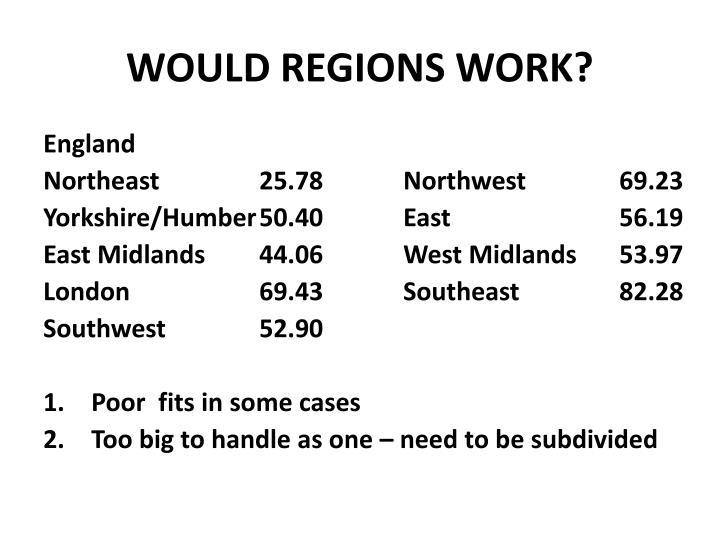 WOULD REGIONS WORK?